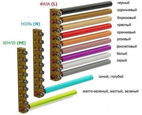 цвет провода фазы