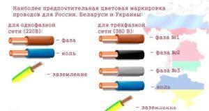 Цвет провода заземления в трехжильном проводе