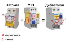 УЗО. автомат и дифавтомат