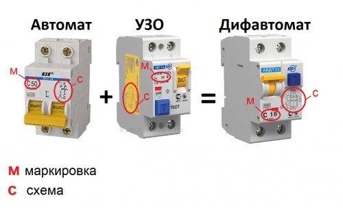 Что выбрать: дифференциальный автомат или Устройство защитного отключения?