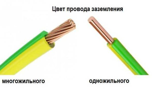 Определение провода заземления по цвету
