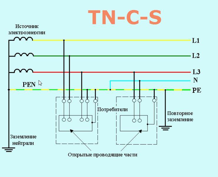 заземление TN-C-S