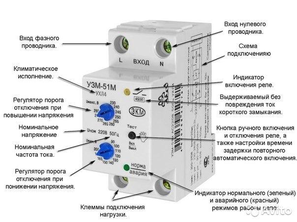прибор УЗМ-51М