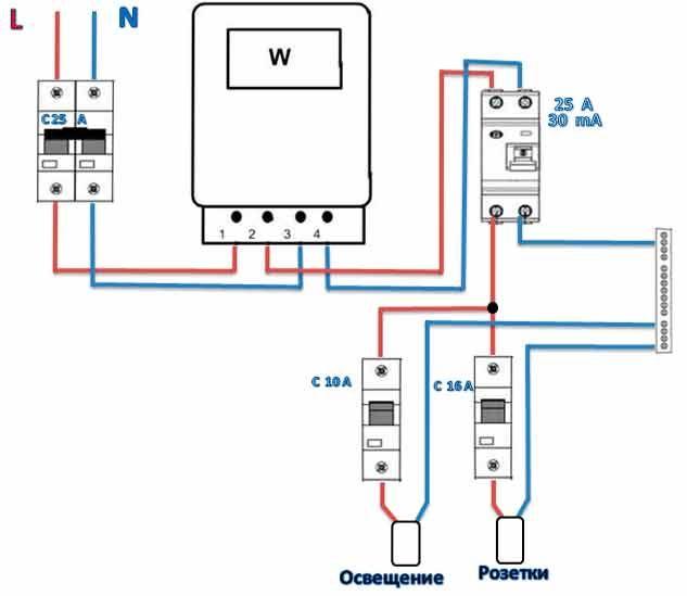 схема подключения электросчетчика, УЗО, автоматов