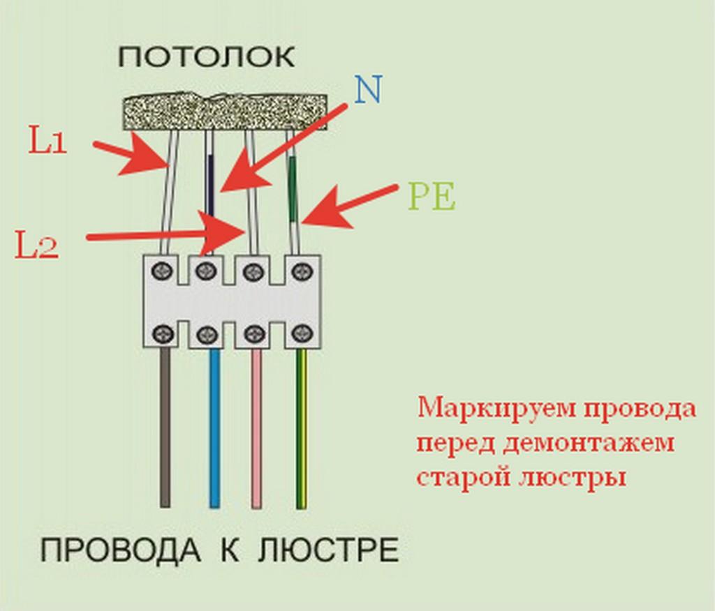 Как промаркировать провода