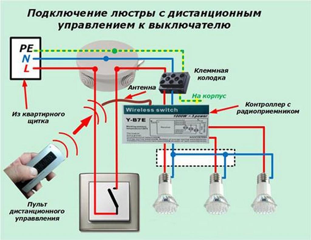 Как подключить люстру с дистанционным управлением