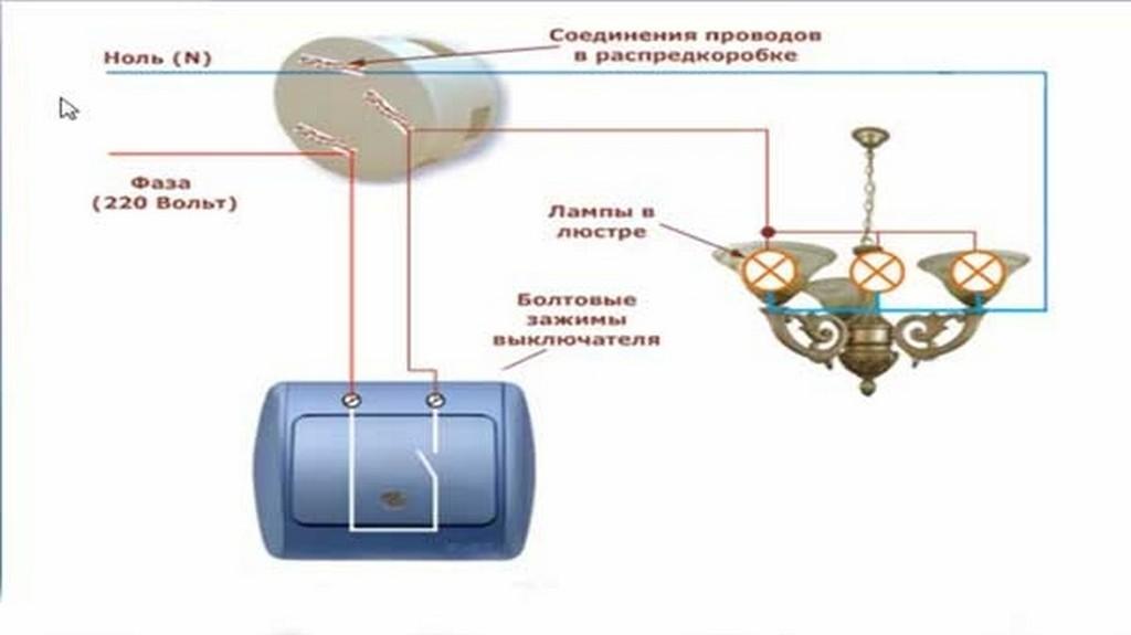 Подключение люстры к одноклавишному выключателю наглядно