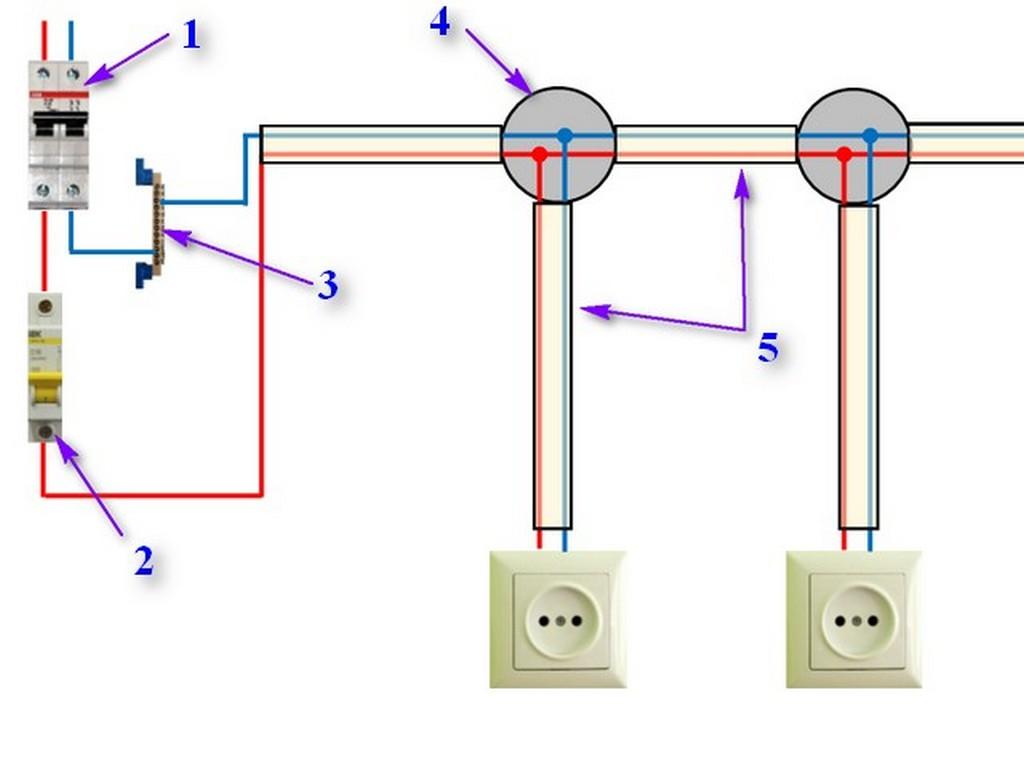 Как подключить розетку. Схема подключения розетки