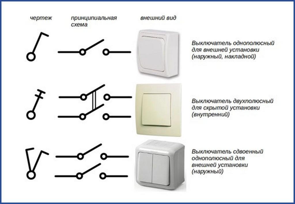 Обозначение типов выключателей на схеме