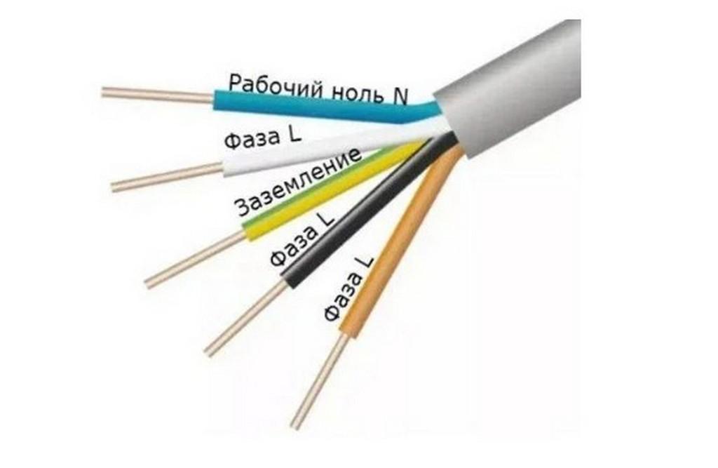 Цветная маркировка внешней оплётки токопроводящих жил регламентируется положениями технических стандартов. Они прописаны в следующих нормативных сводах: