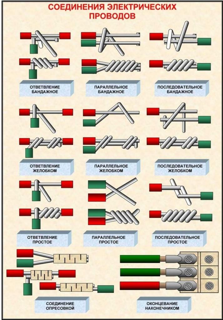 Соединение электрических проводов