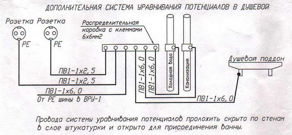 Схема системы уравнивания потенциалов для ванной и санузла