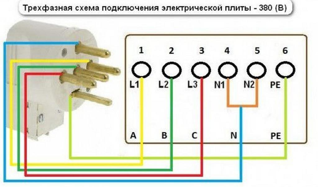Как подключить электрическую плиту к розетке