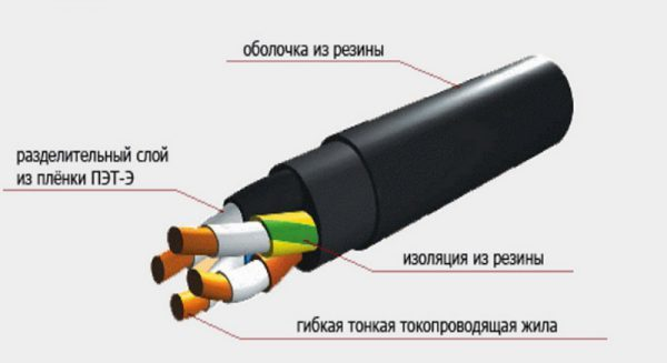 Кабель КГтп-ХЛ 4х120 на выгодных условиях в ТЭСКПРО