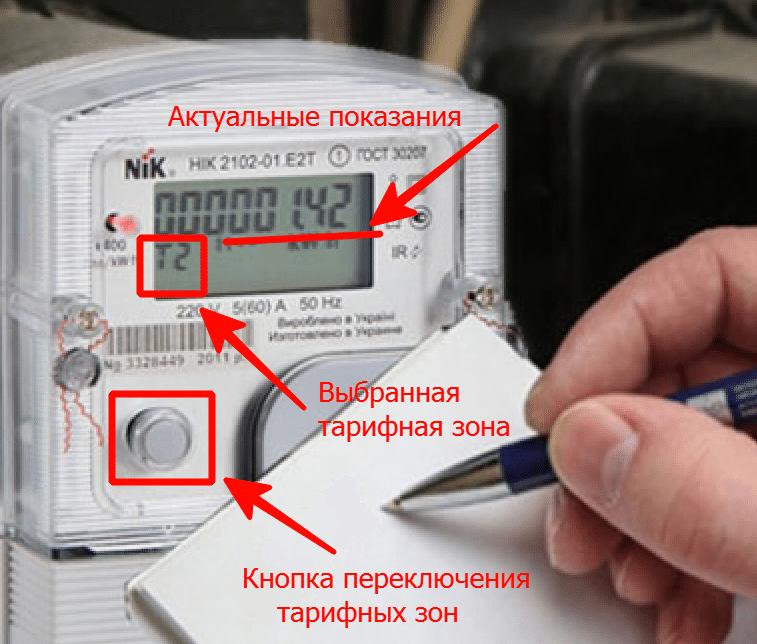 Как выбрать счетчик электроэнергии в квартиру