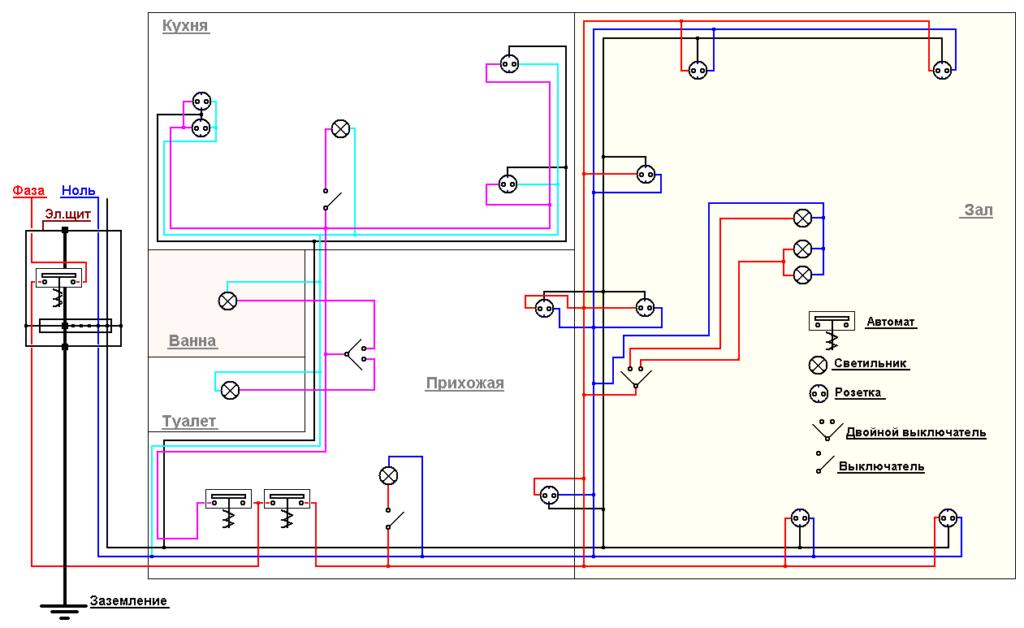 Как провести электропроводку в квартире
